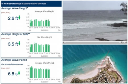 Coastalwatch software to help surfers with updates