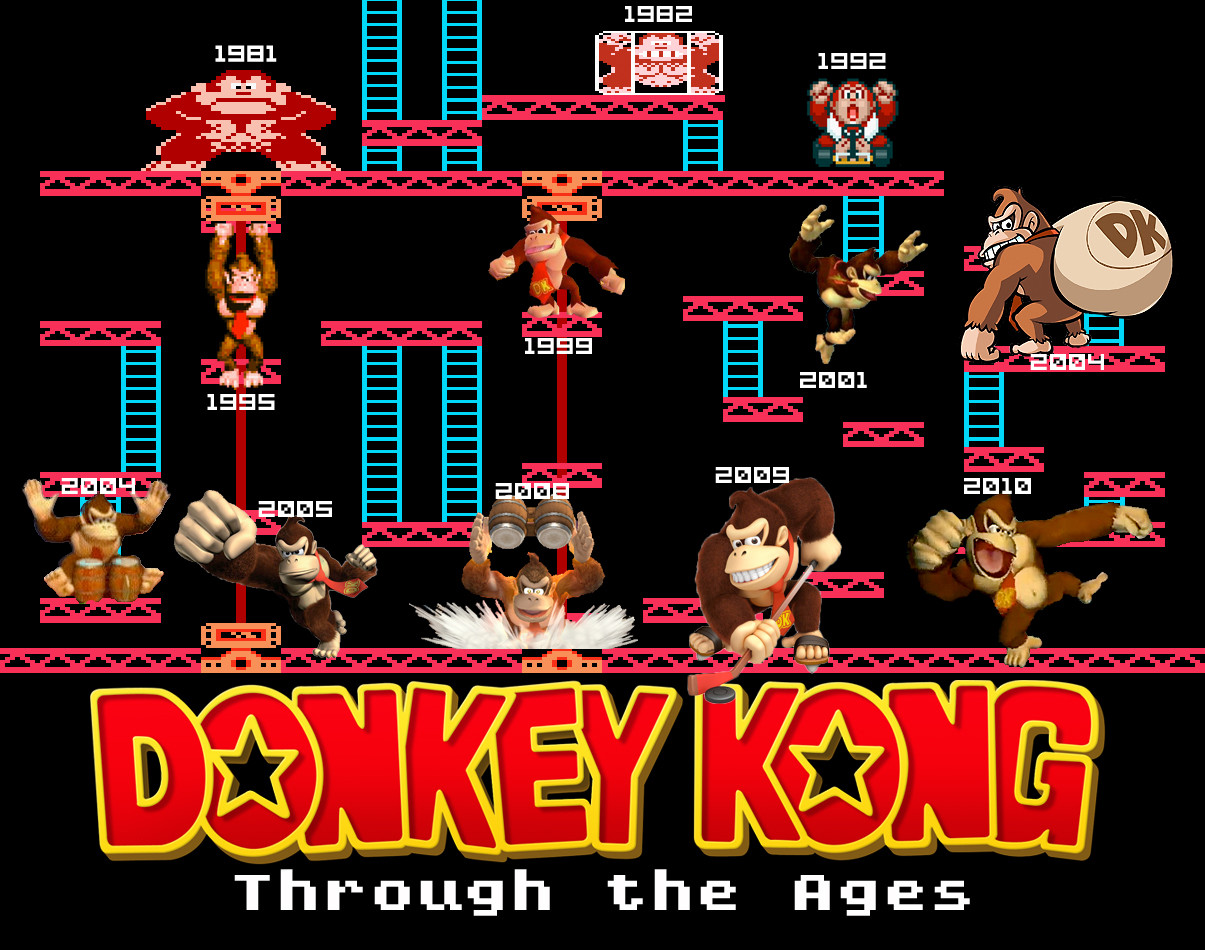 It was on July 9th, 32 years ago that Donkey Kong was released in the arcades
