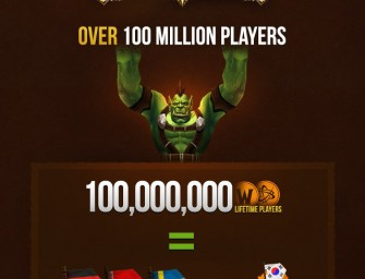 World of Warcraft completes 10 years, Blizzard creates an infographic for its 100 million players