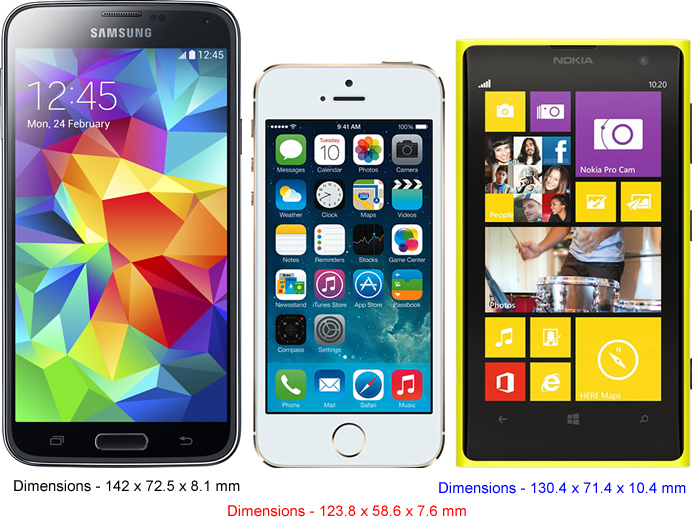 Nokia Lumia Icon And Samsung