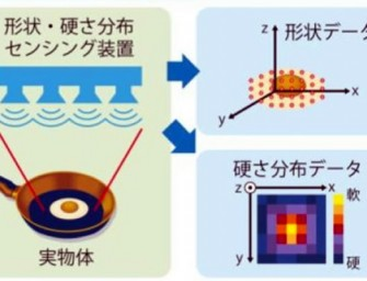 "Tokyo University develops technology to help you ""touch"" images you see on screen!"