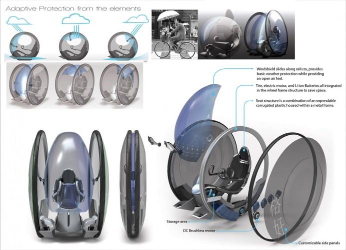 ultra-small-footprint-vehicle-1