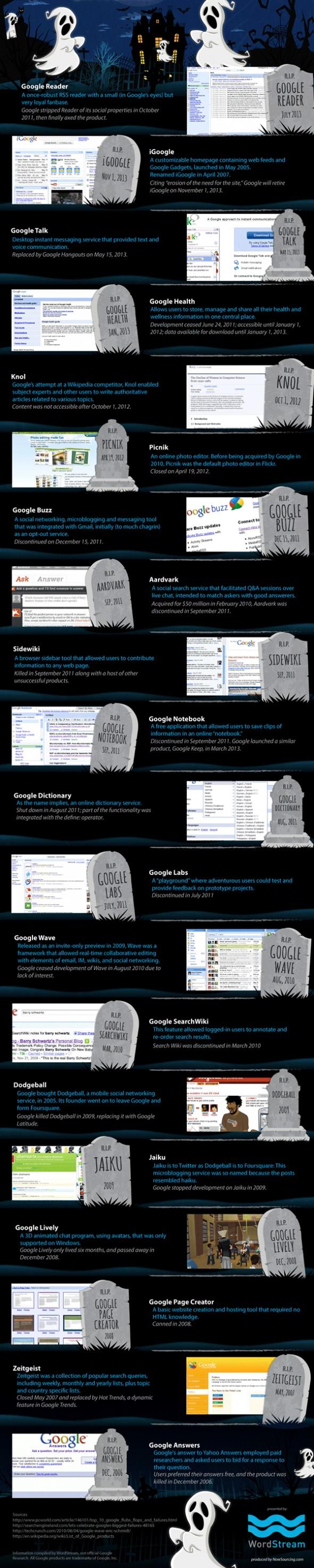 google-graveyard-2