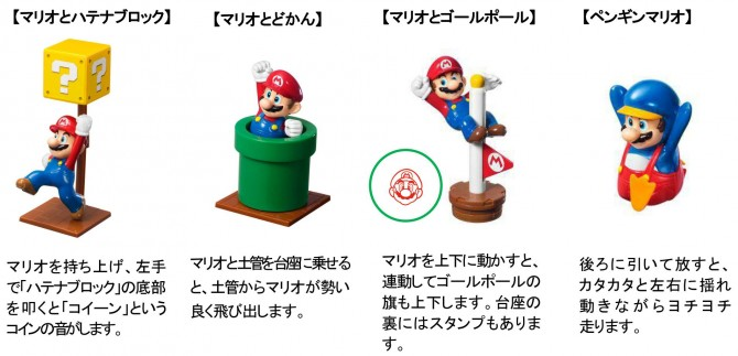 mario-happy-meal-2
