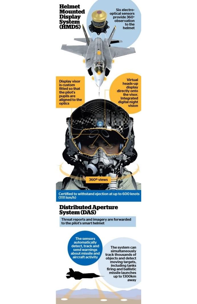 f35-joint-strike-fighter-pilots-smart-helmet-2