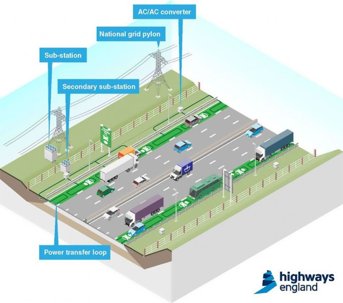 Highways England plans roads that charge cars 2